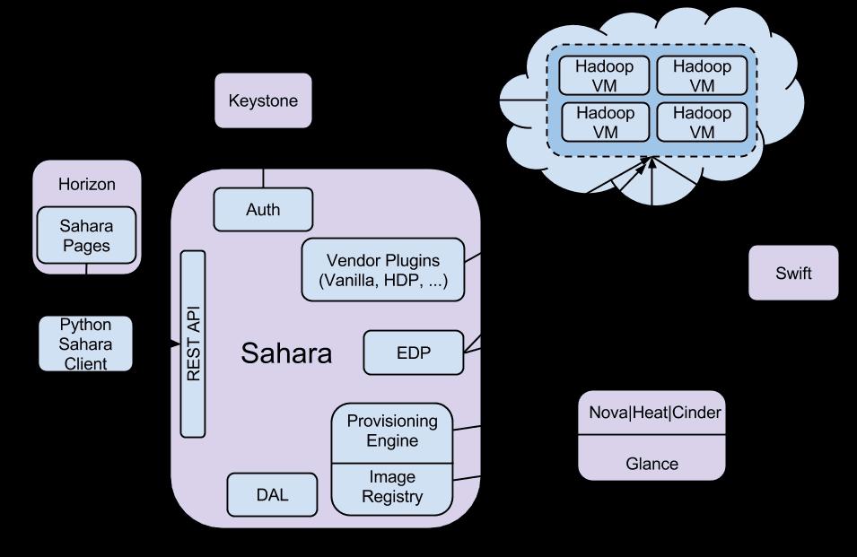 sahara-architecture