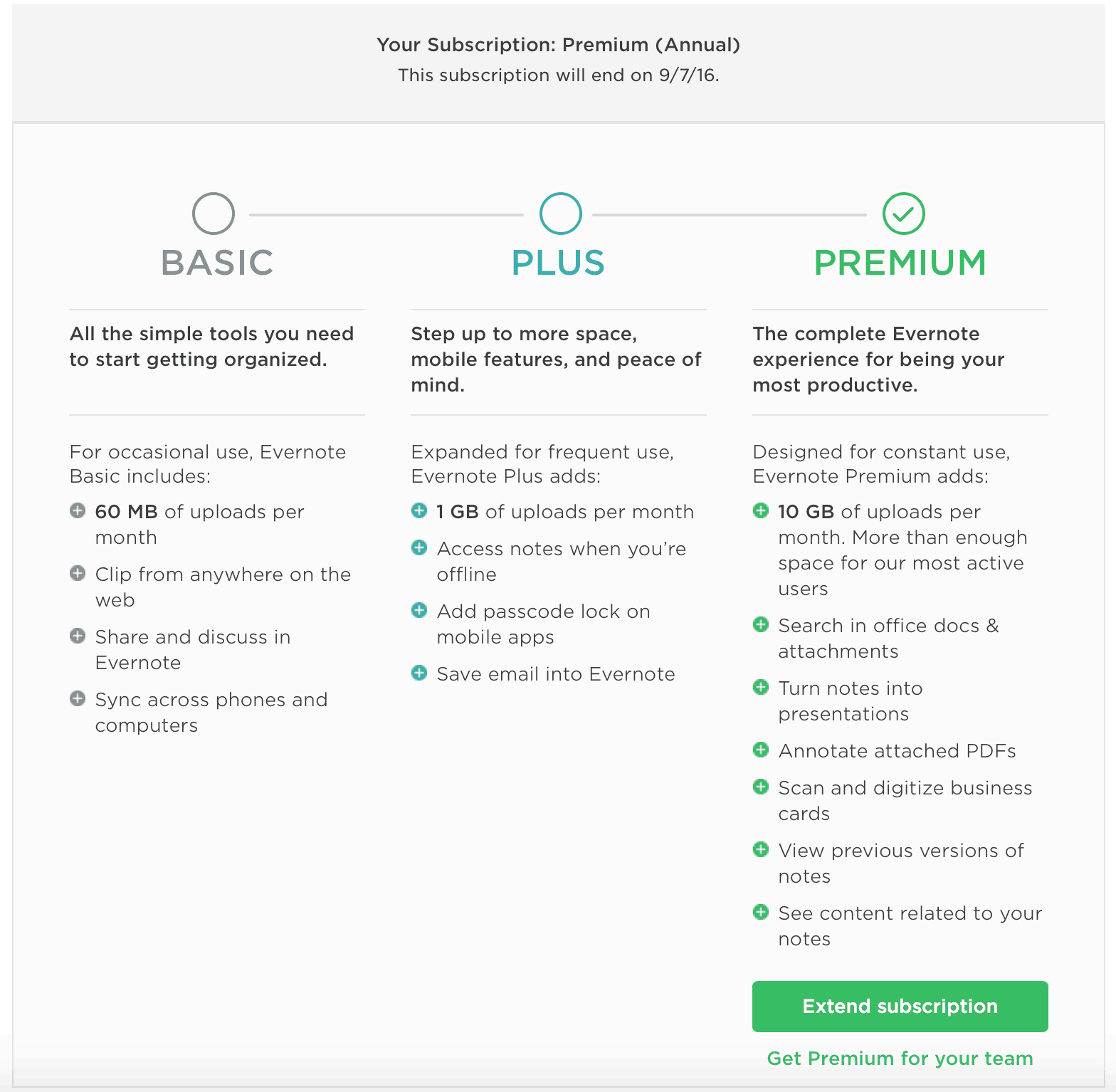 evernote digital notebook premium