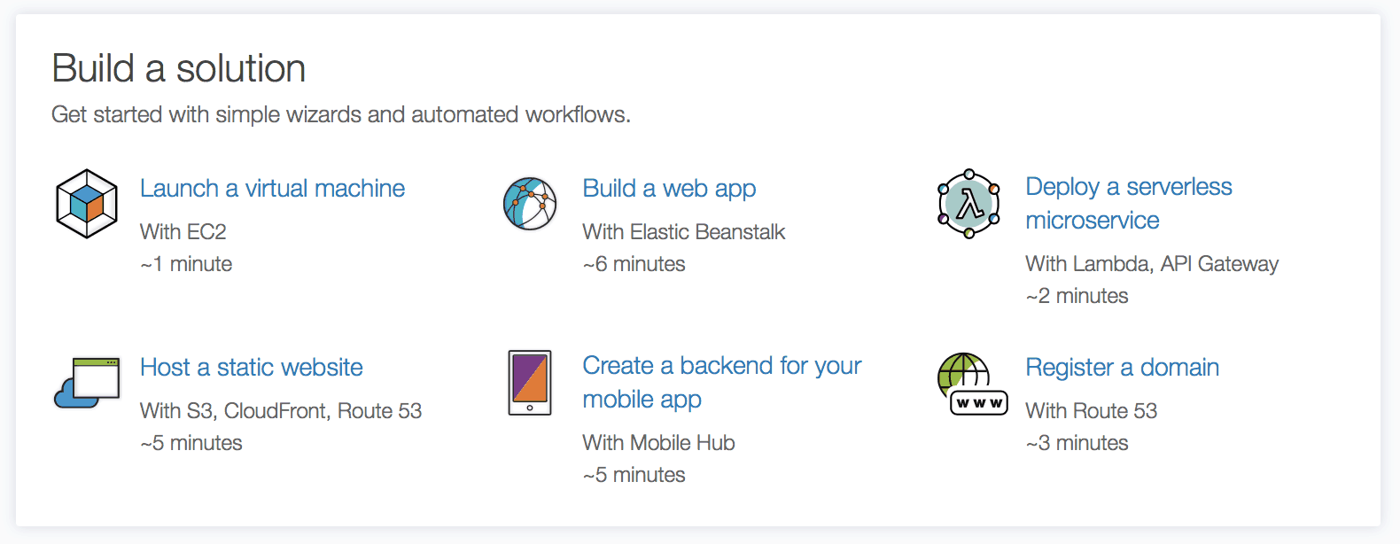 aws free resources build a solution