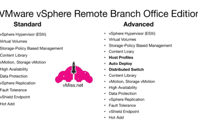 VMware vsphere remote branch office standard advanced