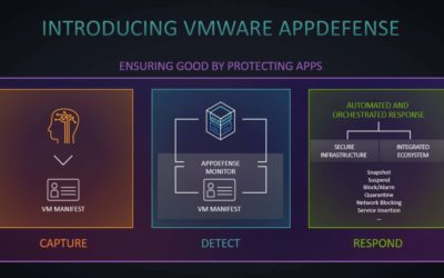 VMware app defense security infosec