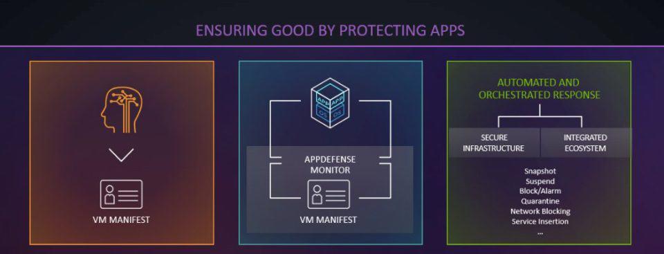 VMware app defense security infosec