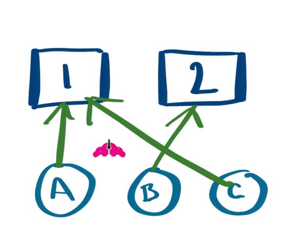 route based on originating virtual port VMware vsphere Nic teaming load balancing