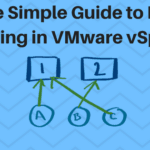 simple guide to Nic teaming in VMware sphere networking