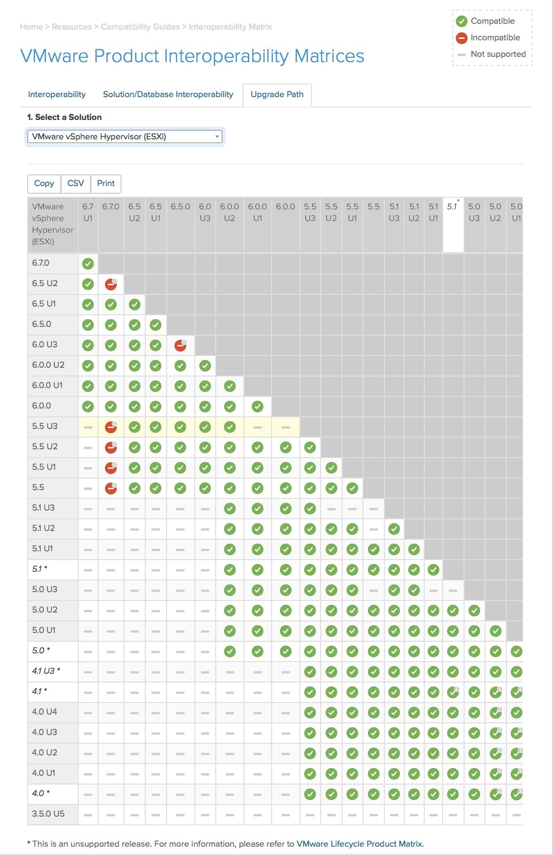 vmware vsphere esxi upgrade path matrix