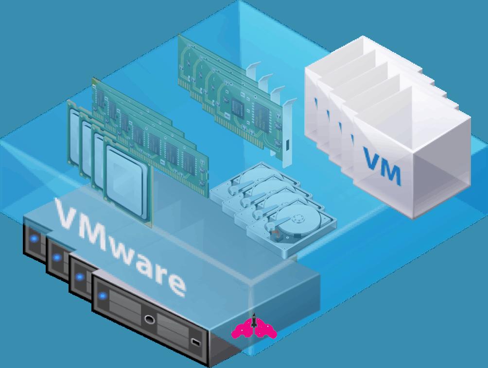 what is VMware vSphere cluster