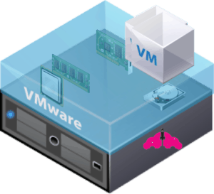 what is vmware esxi hypervisor