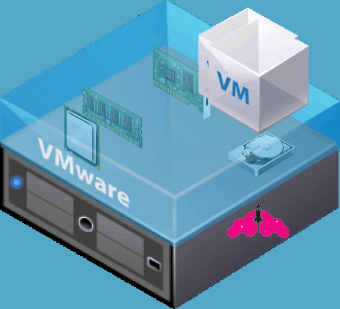 what is vmware esxi hypervisor