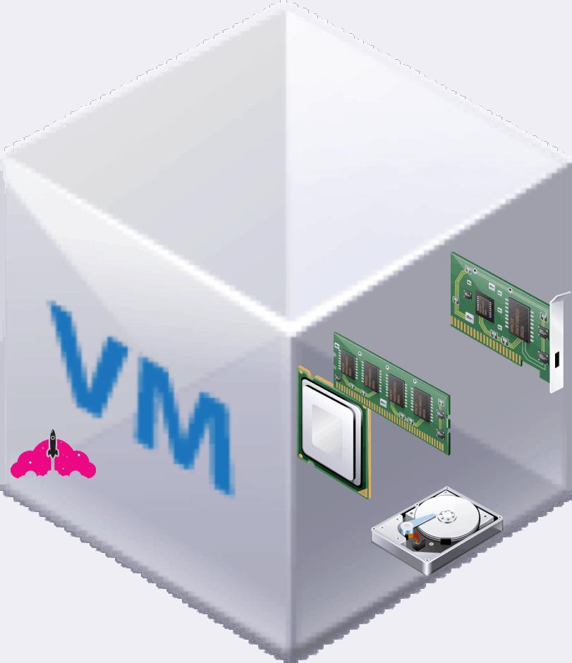 what is VMware virtual machine