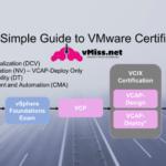 simple VMware certification vcp vcdx vcap virtualization
