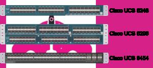 cisco ucs fabric interconnect 6200 6300 6400