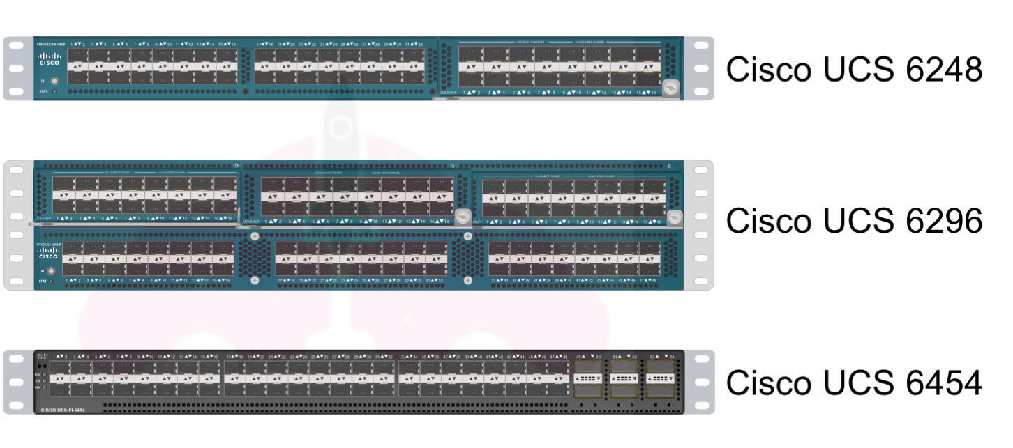 Goodbye Cisco UCS 6200 Fabric Interconnects | vMiss net