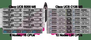 Cisco UCS c4200 c125 vs b200 m5 rack density cpu