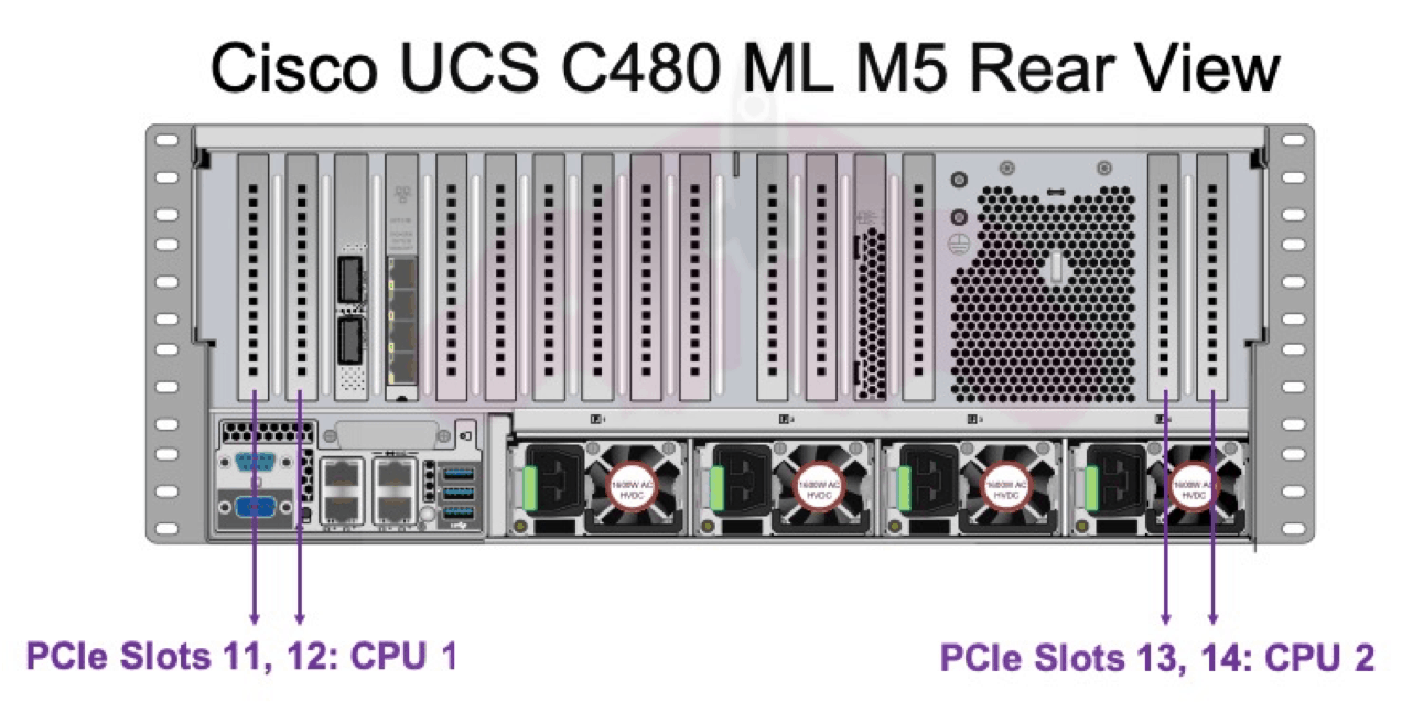 Cisco UCS C480 ML M5 rack server rear view VIC