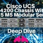 Cisco UCS Modular Servers C4200 C125 M5
