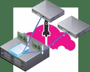 vmware standard virtual switch vswitch