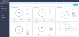 Cisco Intersight Dashboard