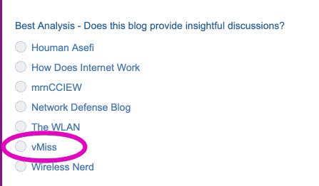 best analysis blog