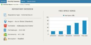 veeam one external repository azure